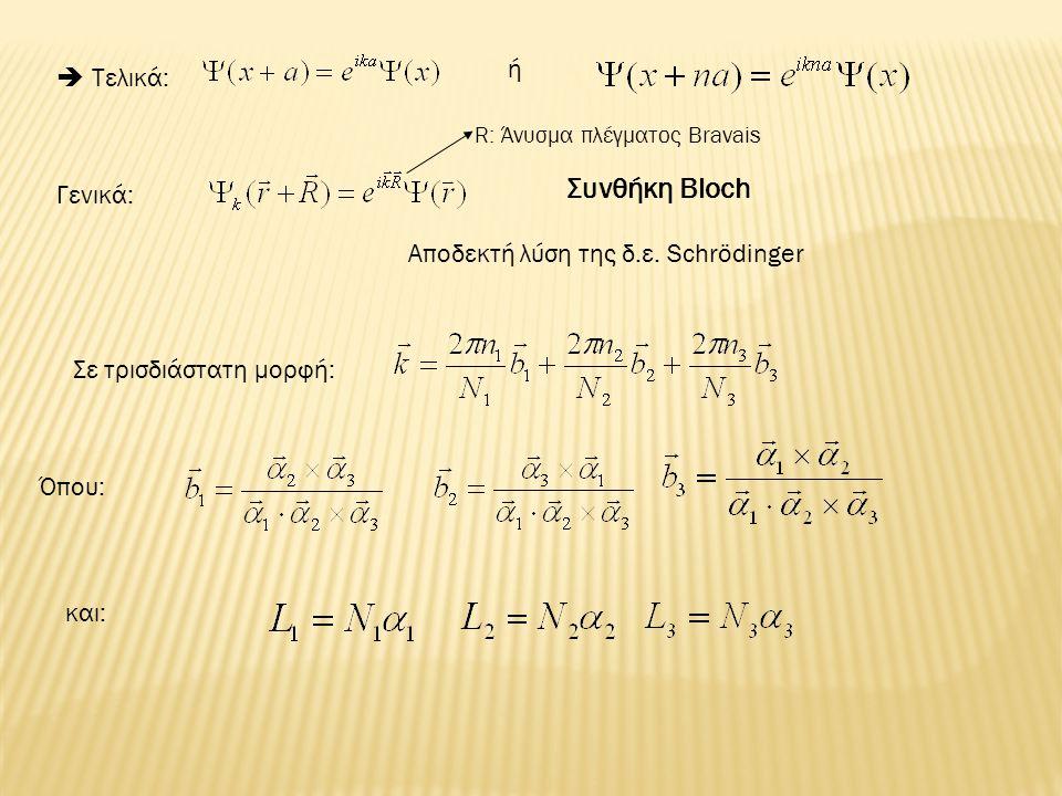 Συνθήκη Bloch ή  Τελικά: Γενικά: Αποδεκτή λύση της δ.ε. Schrödinger