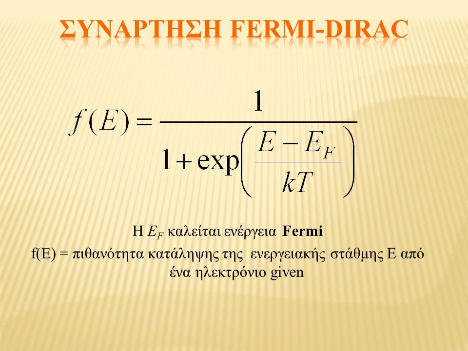 ΣυνΑρτηση Fermi-Dirac