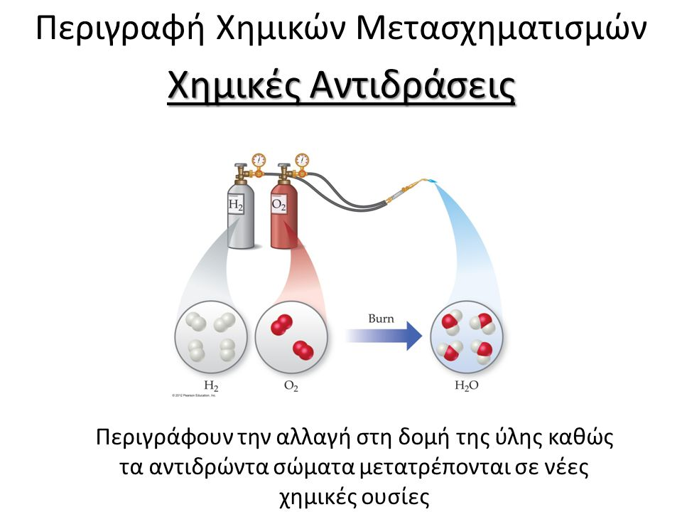 Περιγραφή Χημικών Μετασχηματισμών