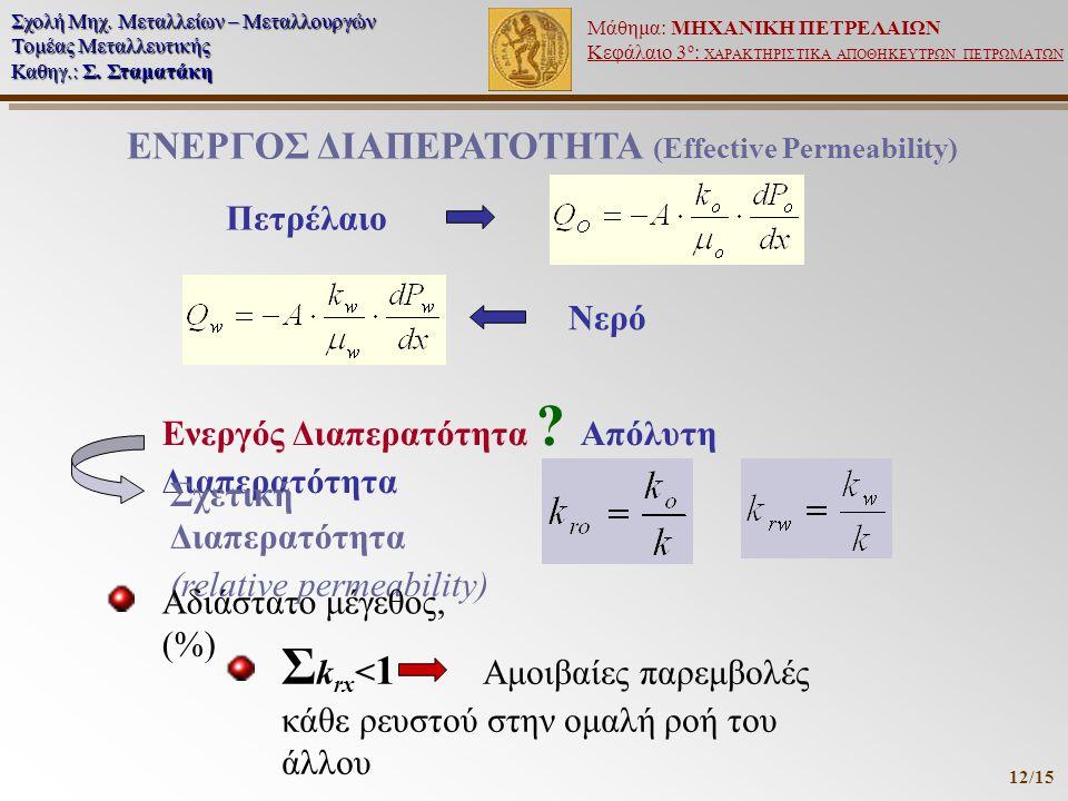 ΕΝΕΡΓΟΣ ΔΙΑΠΕΡΑΤΟΤΗΤΑ (Effective Permeability)