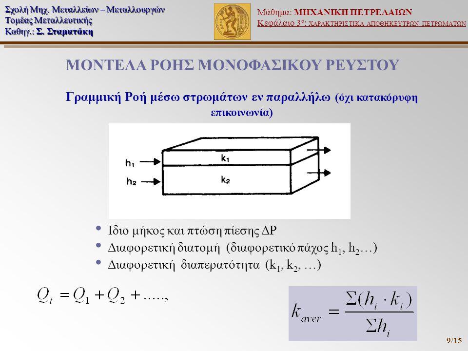 ΜΟΝΤΕΛΑ ΡΟΗΣ ΜΟΝΟΦΑΣΙΚΟΥ ΡΕΥΣΤΟΥ