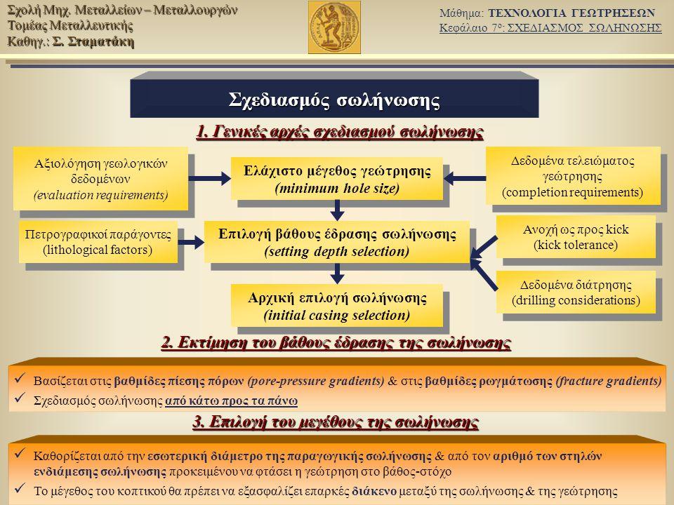 1. Γενικές αρχές σχεδιασμού σωλήνωσης