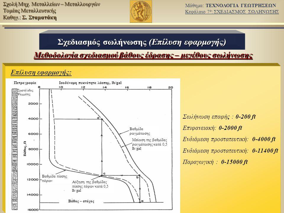 Σχεδιασμός σωλήνωσης (Επίλυση εφαρμογής)