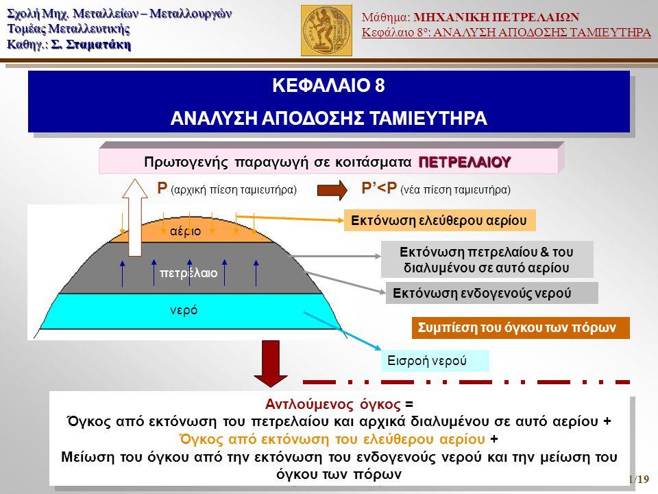 ΚΕΦΑΛΑΙΟ 8 AΝΑΛΥΣΗ ΑΠΟΔΟΣΗΣ ΤΑΜΙΕΥΤΗΡΑ