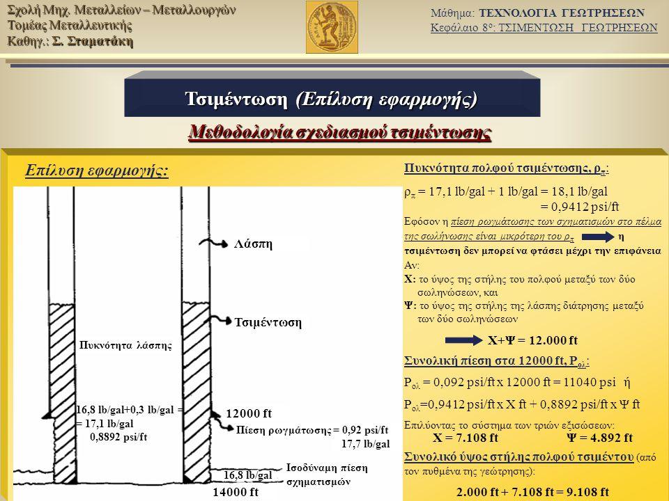 Τσιμέντωση (Επίλυση εφαρμογής)