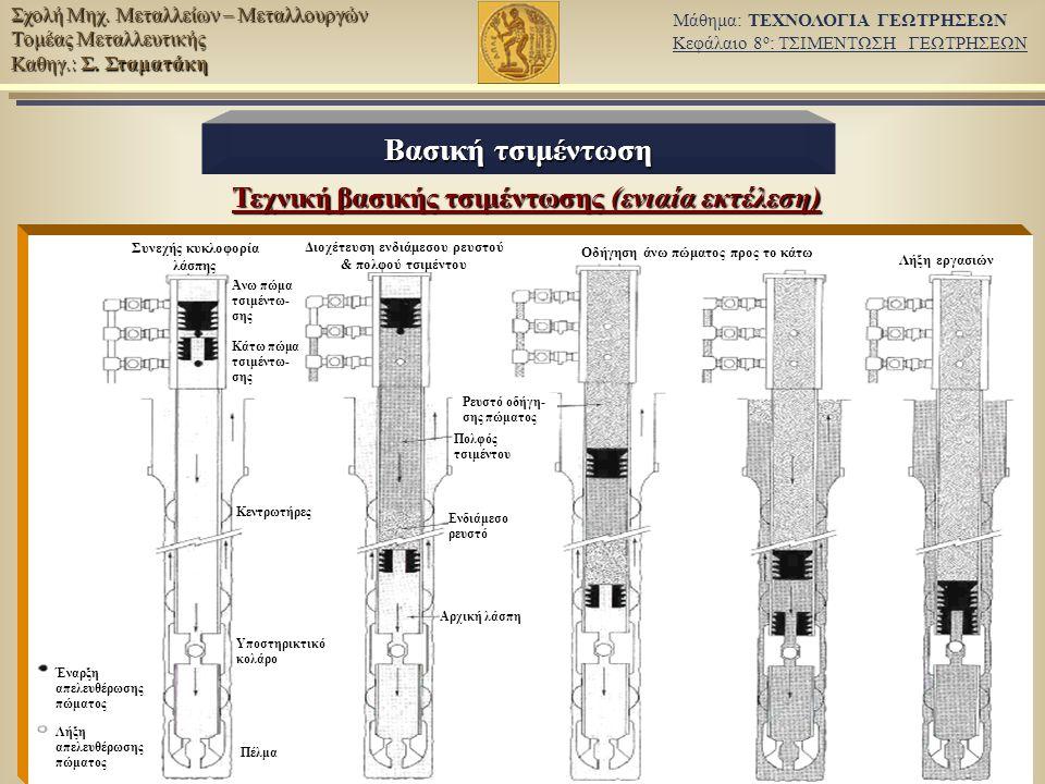 Τεχνική βασικής τσιμέντωσης (ενιαία εκτέλεση)