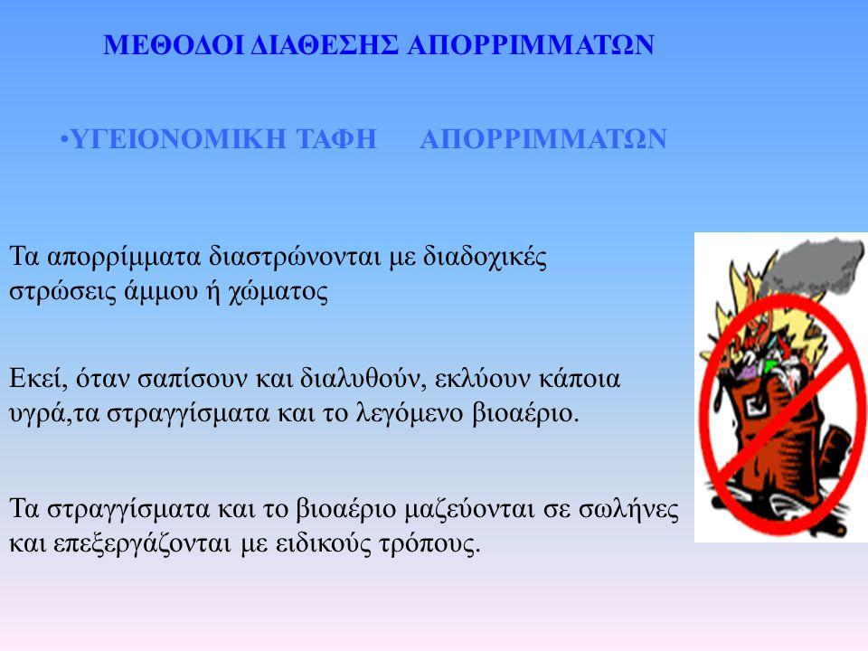 ΜΕΘΟΔΟΙ ΔΙΑΘΕΣΗΣ ΑΠΟΡΡΙΜΜΑΤΩΝ
