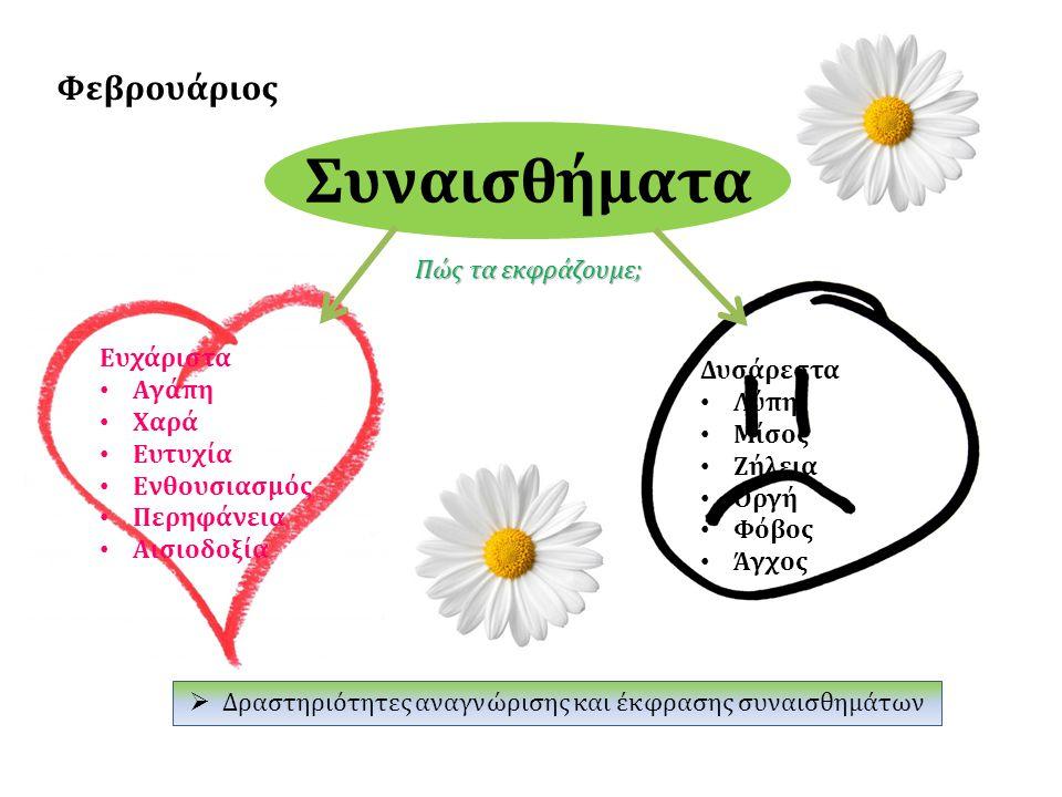 Δραστηριότητες αναγνώρισης και έκφρασης συναισθημάτων