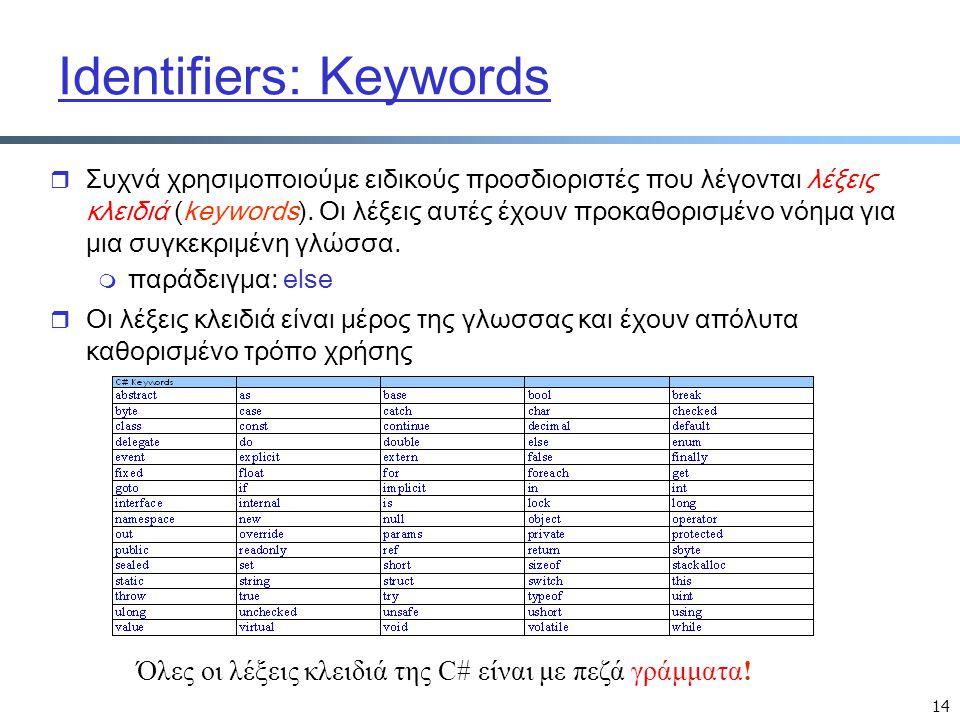 Όλες οι λέξεις κλειδιά της C# είναι με πεζά γράμματα!