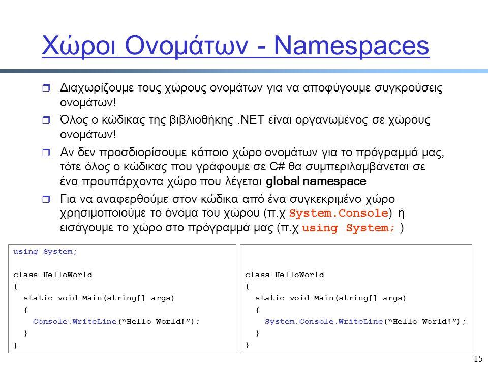 Χώροι Ονομάτων - Namespaces
