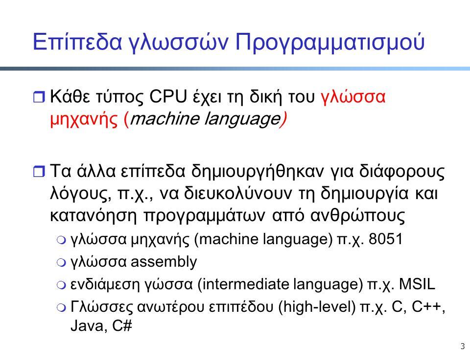 Επίπεδα γλωσσών Προγραμματισμού