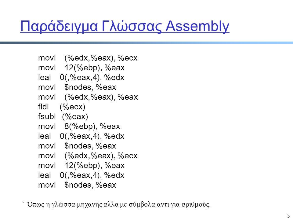 Παράδειγμα Γλώσσας Assembly