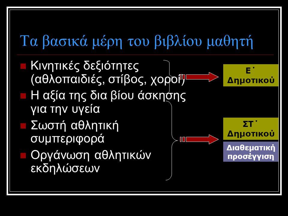 Τα βασικά μέρη του βιβλίου μαθητή