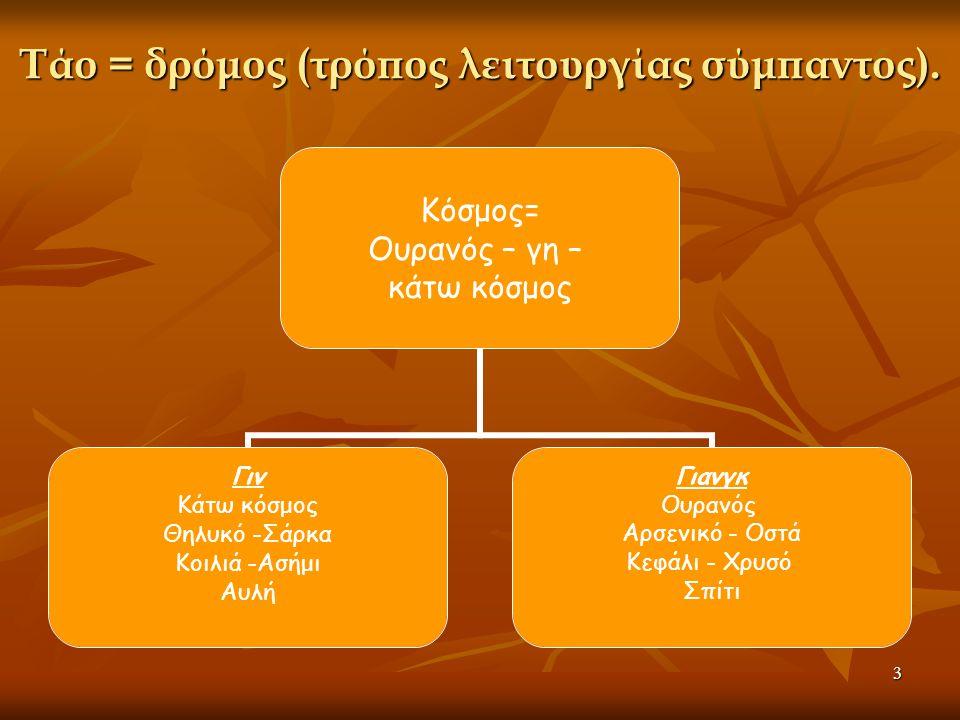 Tάο = δρόμος (τρόπος λειτουργίας σύμπαντος).