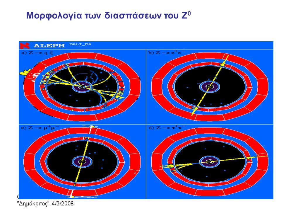 Μορφολογία των διασπάσεων του Ζ0