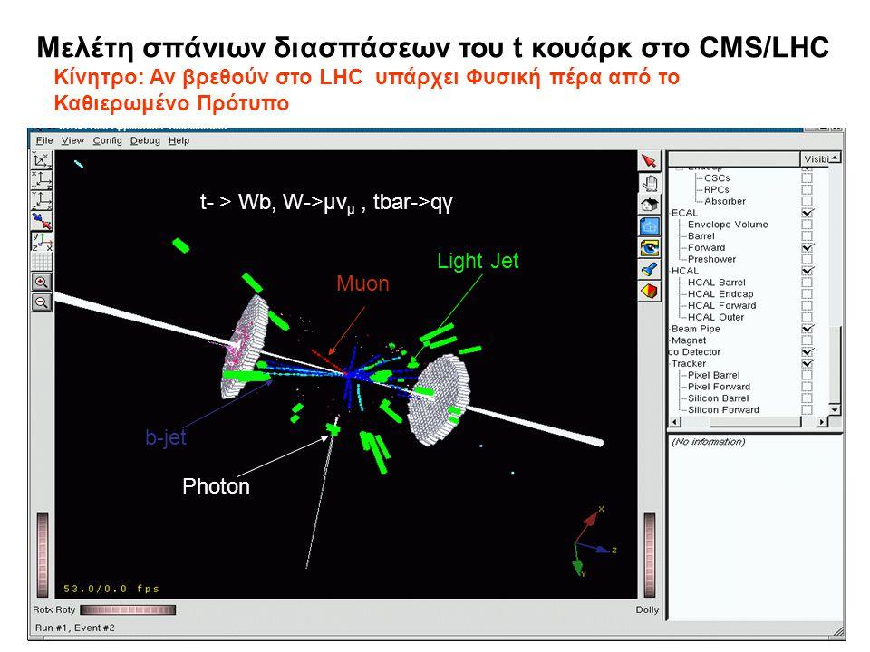 Μελέτη σπάνιων διασπάσεων του t κουάρκ στο CMS/LHC