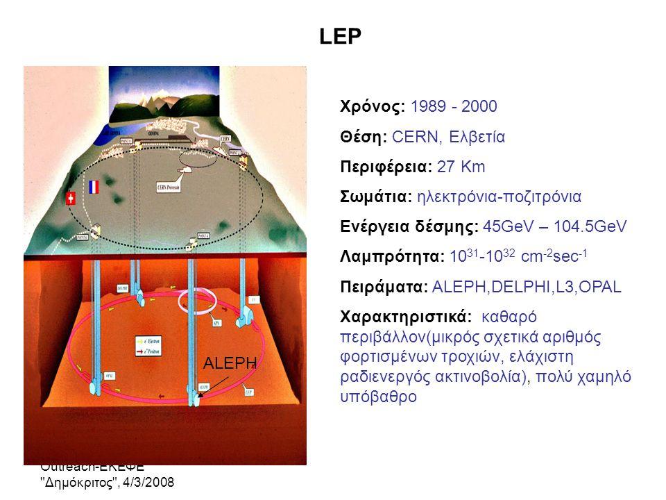 LEP Χρόνος: 1989 - 2000 Θέση: CERN, Ελβετία Περιφέρεια: 27 Km