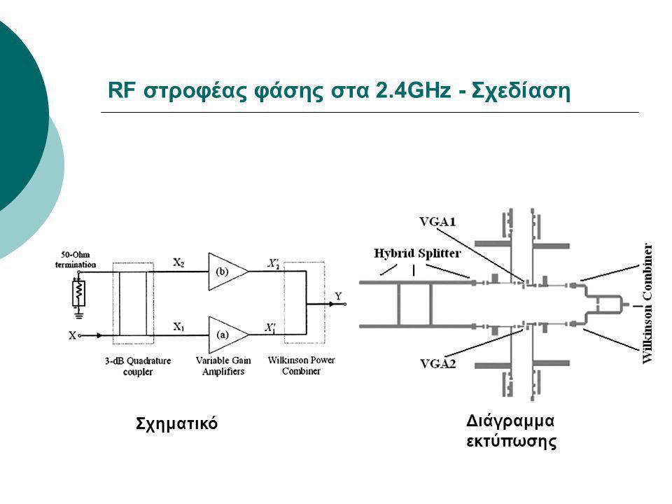RF στροφέας φάσης στα 2.4GHz - Σχεδίαση