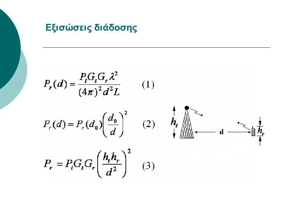 Εξισώσεις διάδοσης