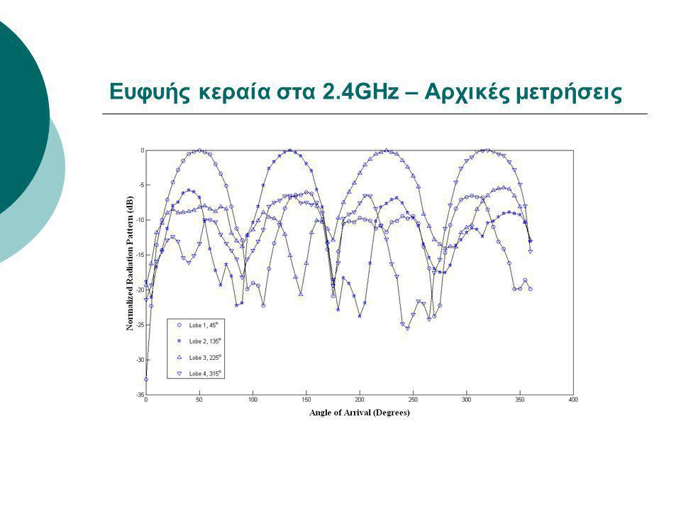 Ευφυής κεραία στα 2.4GHz – Αρχικές μετρήσεις