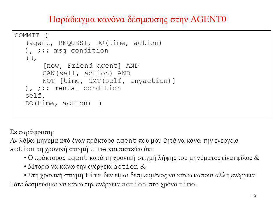 Παράδειγμα κανόνα δέσμευσης στην AGENT0