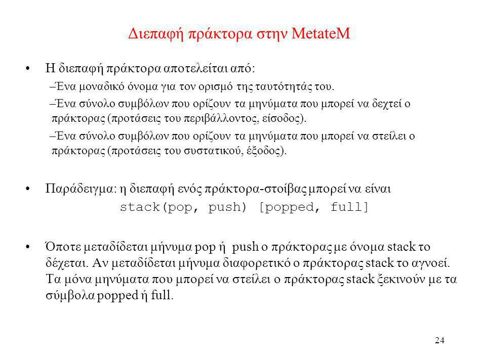 Διεπαφή πράκτορα στην MetateM