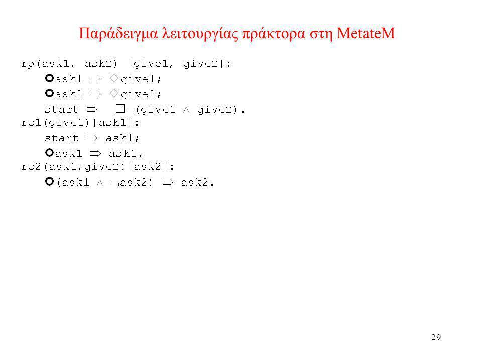Παράδειγμα λειτουργίας πράκτορα στη MetateM