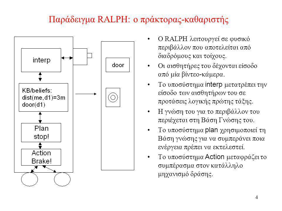 Παράδειγμα RALPH: ο πράκτορας-καθαριστής