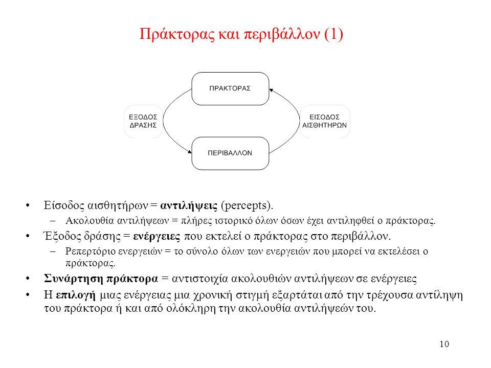 Πράκτορας και περιβάλλον (1)