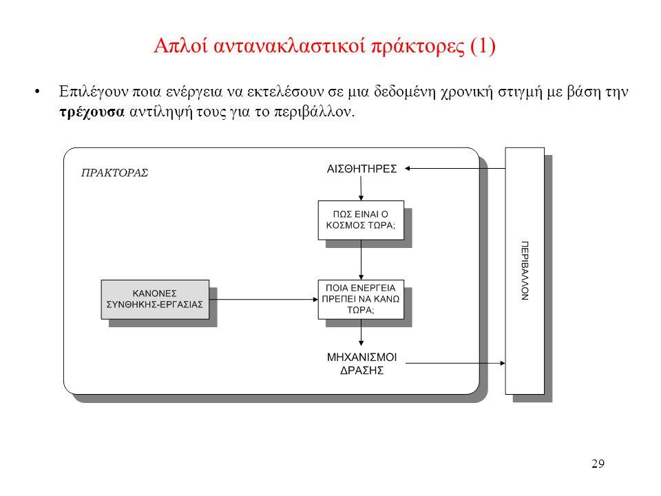 Απλοί αντανακλαστικοί πράκτορες (1)