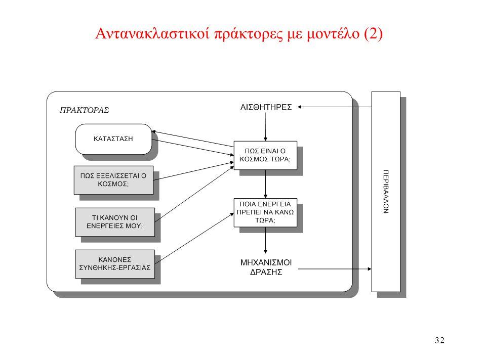 Αντανακλαστικοί πράκτορες με μοντέλο (2)