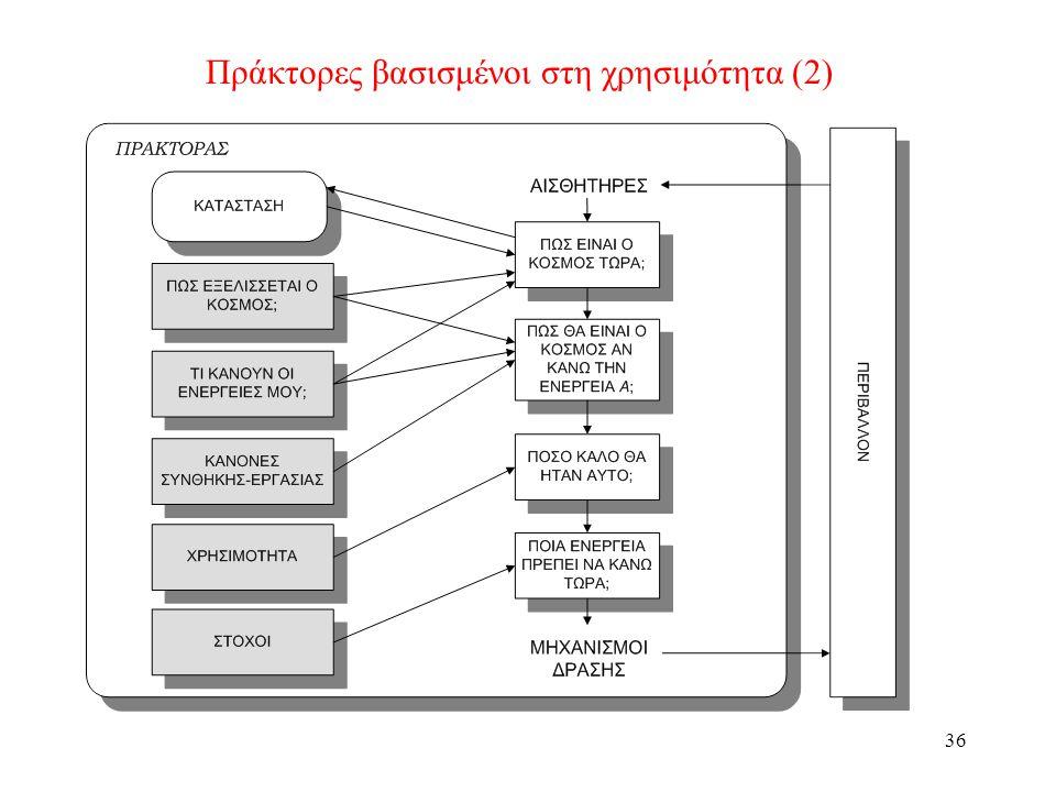 Πράκτορες βασισμένοι στη χρησιμότητα (2)
