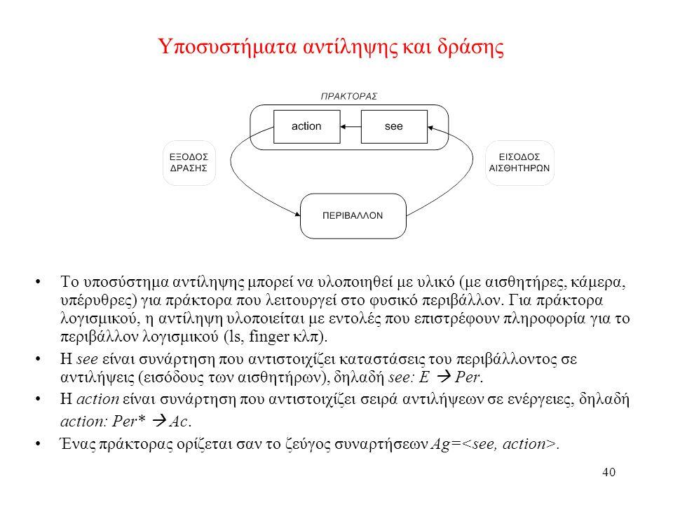 Υποσυστήματα αντίληψης και δράσης