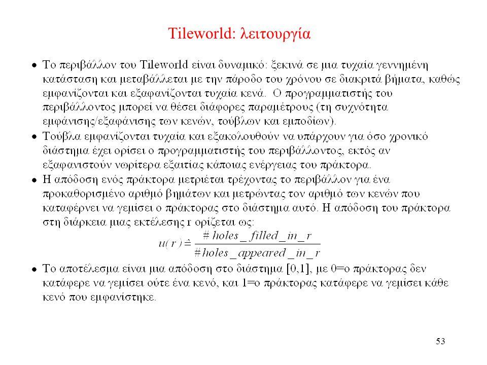 Tileworld: λειτουργία