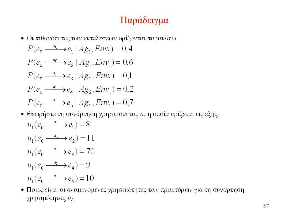 Παράδειγμα 57
