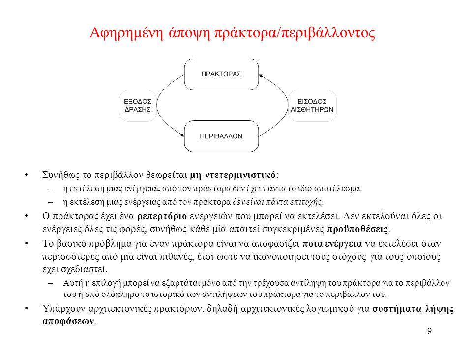 Αφηρημένη άποψη πράκτορα/περιβάλλοντος