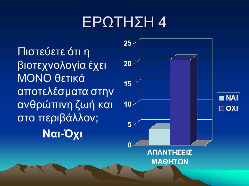 ΕΡΩΤΗΣΗ 4 Πιστεύετε ότι η βιοτεχνολογία έχει ΜΟΝΟ θετικά αποτελέσματα στην ανθρώπινη ζωή και στο περιβάλλον;