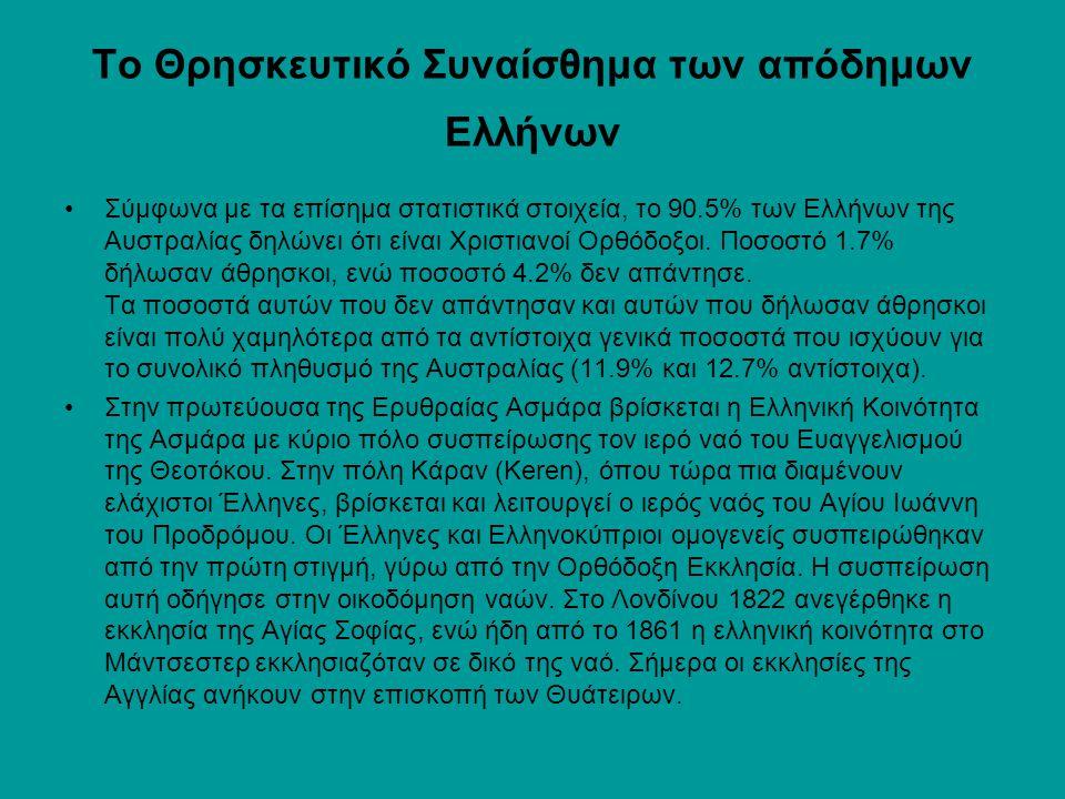Το Θρησκευτικό Συναίσθημα των απόδημων Ελλήνων