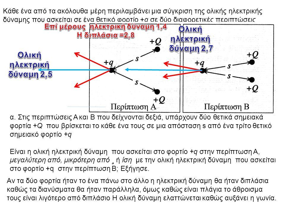 Ολική ηλεκτρική δύναμη 2,7 Ολική ηλεκτρική δύναμη 2,5