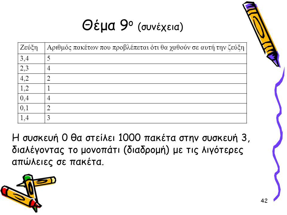 Θέμα 9ο (συνέχεια) Ζεύξη. Αριθμός πακέτων που προβλέπεται ότι θα χαθούν σε αυτή την ζεύξη. 3,4. 5.