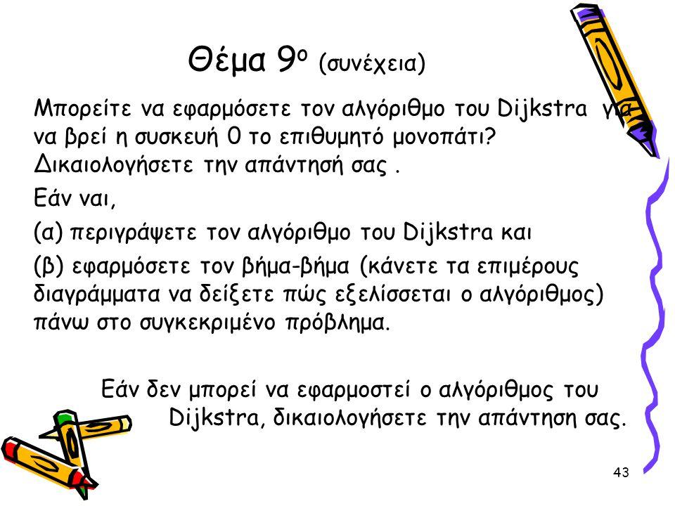 Θέμα 9ο (συνέχεια)