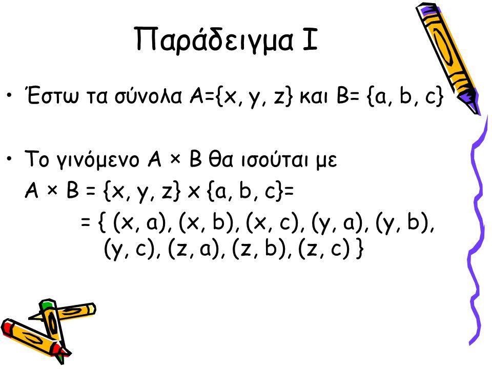 Παράδειγμα I Έστω τα σύνολα Α={x, y, z} και Β= {a, b, c}