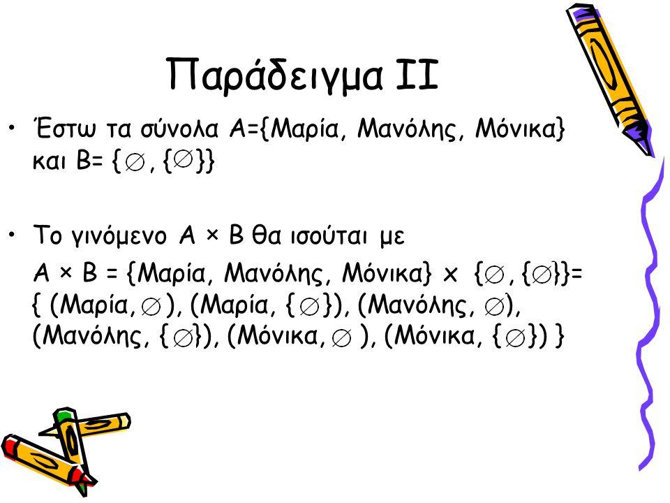 Παράδειγμα II Έστω τα σύνολα Α={Μαρία, Μανόλης, Μόνικα} και Β= { , { }} Το γινόμενο Α × B θα ισούται με.