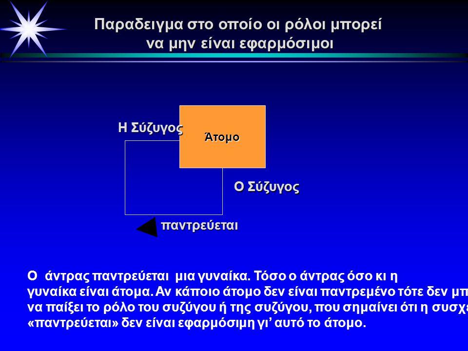 Μια κλάση με χαρακτηριστικό κλάσης (class attribute)