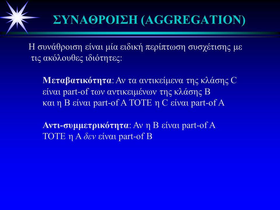 3.1 Συσχετίσεις (Αssocations) EIΔΗ ΣΥΣΧΕΤΙΣΕΩΝ