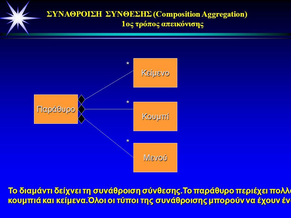 ΔΙΑΓΡΑΜΜΑ ΚΛΑΣΕΩΝ (παράδειγμα)