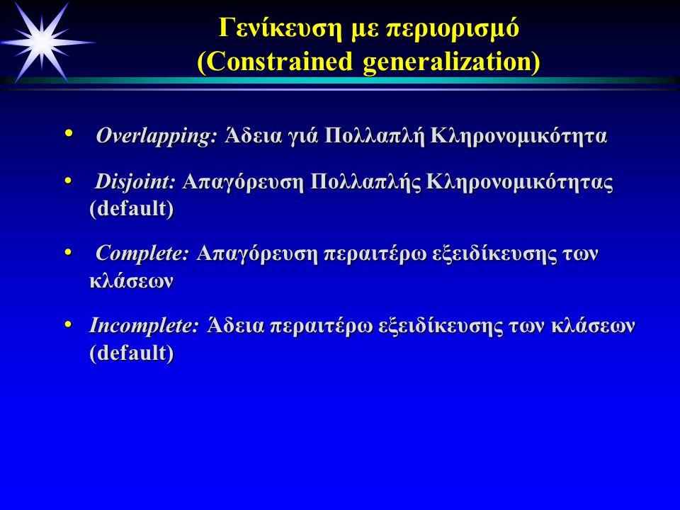 ΚΛΑΣΗ ΣΥΣΧΕΤΙΣΗΣ (2/3) (Association class)