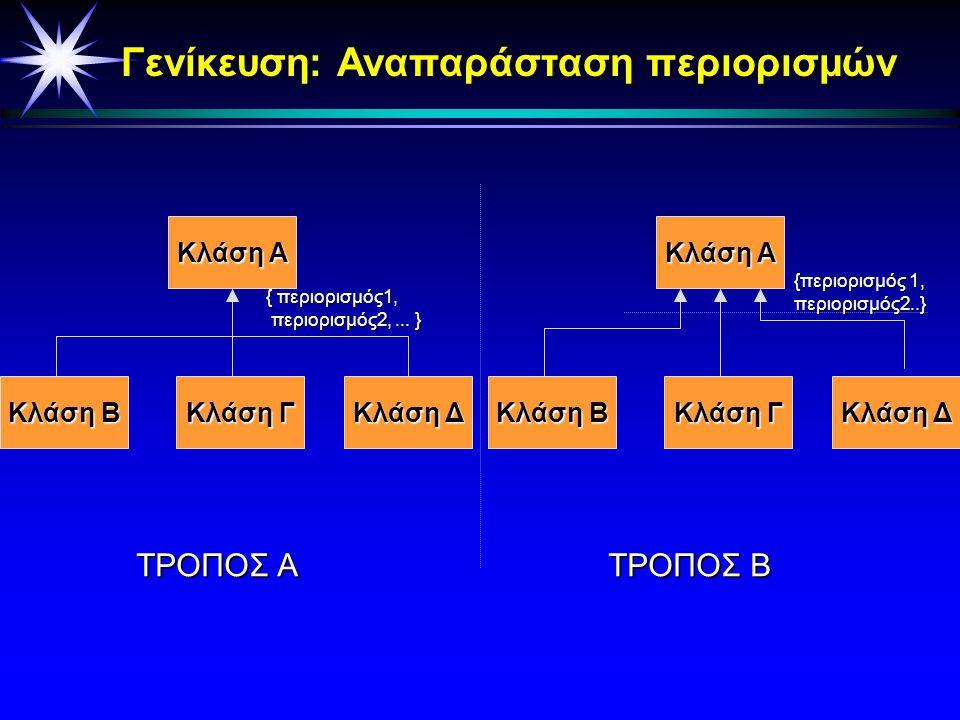 ΚΛΑΣΗ ΣΥΣΧΕΤΙΣΗΣ (3/3) (Association class)