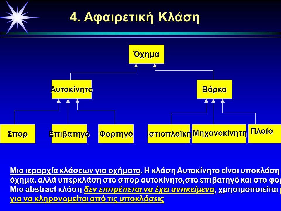 ΣΥΝΑΘΡΟΙΣΗ ΣΥΝΘΕΣΗΣ (Composition Aggregation)