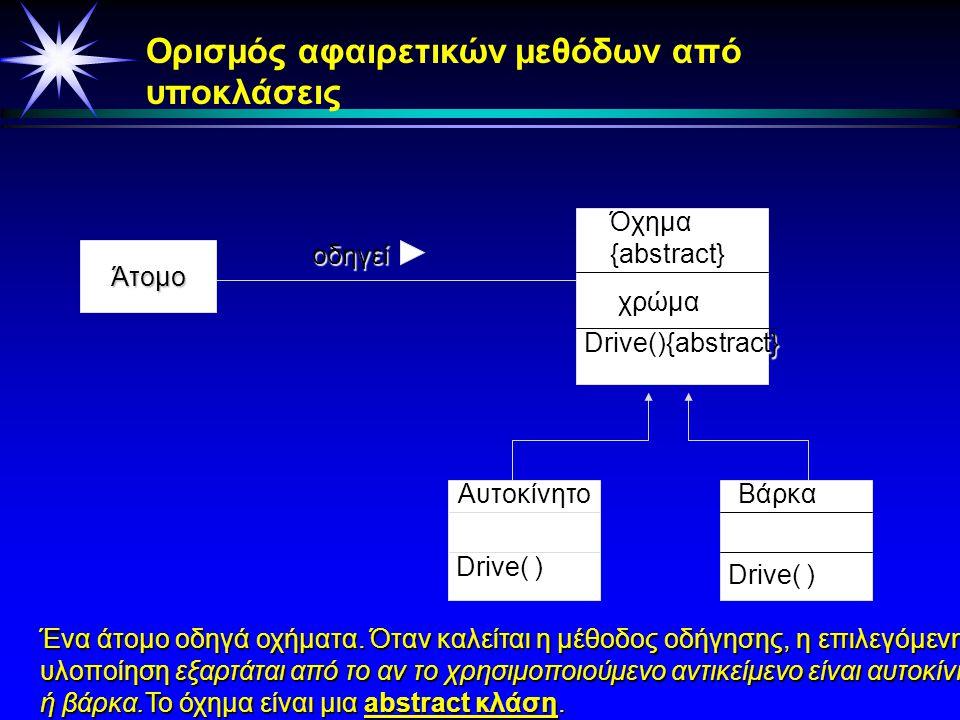 ΔΙΑΓΡΑΜΜΑ ΣΥΝΑΘΡΟΙΣΗΣ ΣΥΝΘΕΣΗΣ (Composition Aggregation)